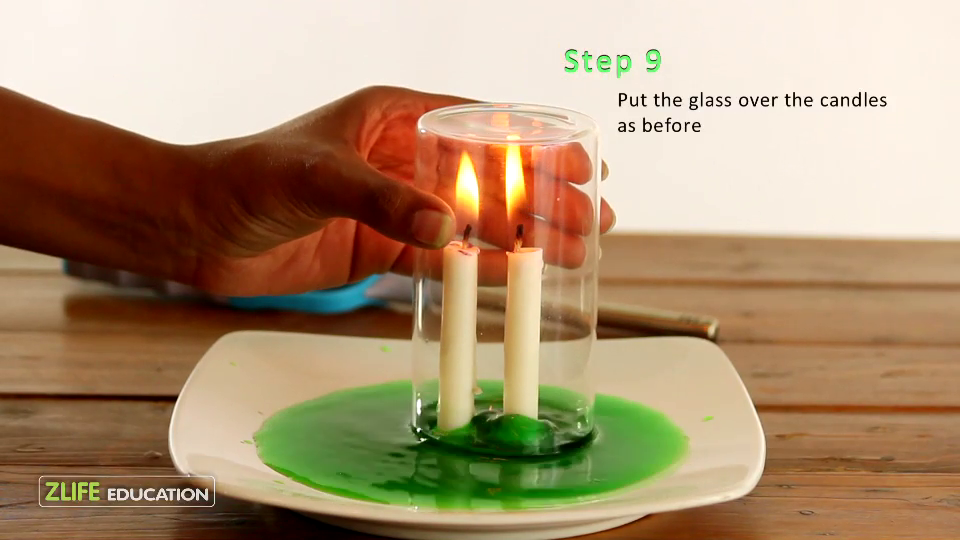 Science Experiments For Kids on Walking Water Experiement